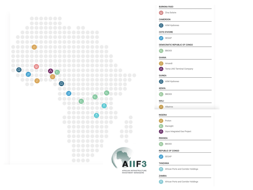 Les investissements d'African Infrastructure Investment Fund 3 (AIIF3) en Afrique. - ©AIIM