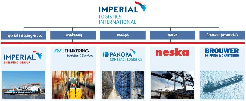 Après la cession de son activité de transport maritime en Europe, le groupe de logistique sud-africain Imperial Logistics vendra son activité de transport par voies navigables en Amérique latine.