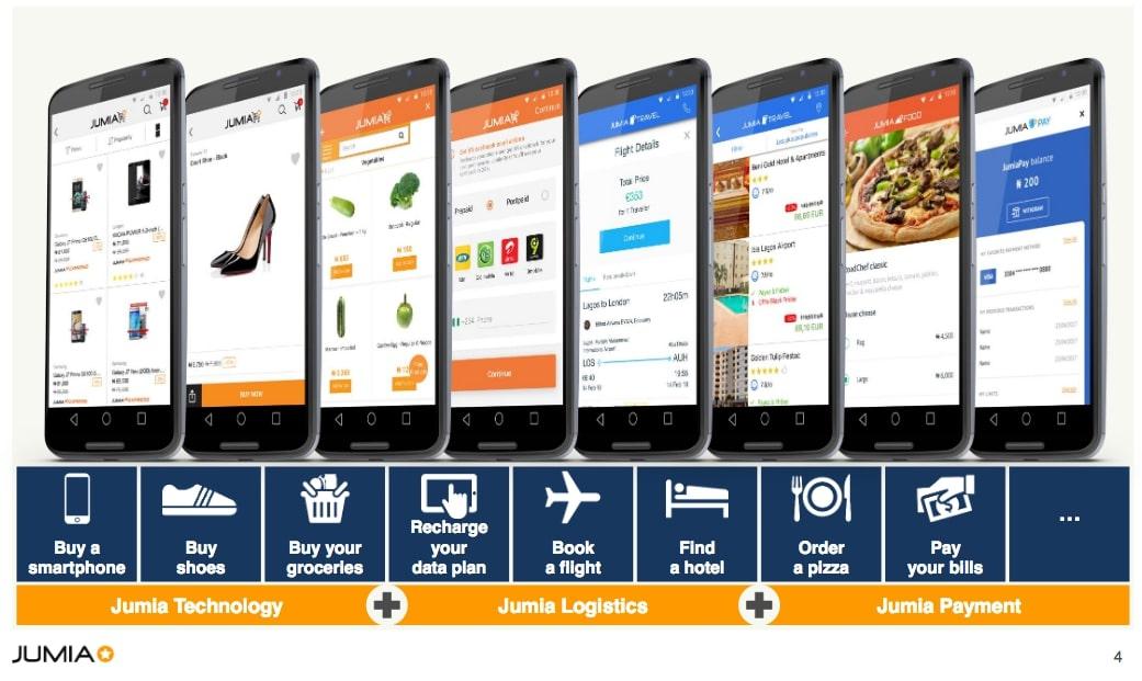 La plateforme Jumia, une infrastructure complète.